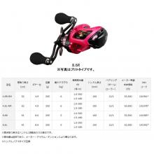 DAIWA Reel Red Fang TW Hyper Custom 8.6R