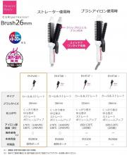 Panasonic brush iron compact curl straight use overseas compatible 2Way 26mm white EH-HV40-W