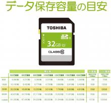 TOSHIBA SDHC Card 32GB Class10 UHS-I compatible (maximum transfer speed 48MB / s) Made in Japan Amazon.co.jp model THN-NW32G4R8